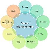 Stress management business diagramWork Stress Clipart