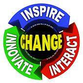 Image result for To Change Clip Art
